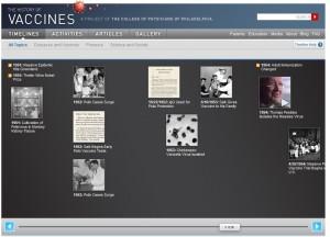 La linea del tempo dei vaccini tratta dal sito Historyofvaccines.org
