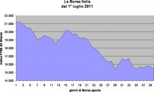 L'andamento della Borsa italiana dal 1 luglio al 24 agosto 2011