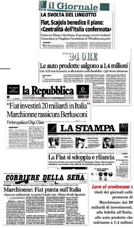 marchio popolare brillantezza del colore migliore vendita Fabbrica Italia: tutti dietro alle balle Fiat - Il Fatto ...