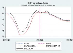 pil-crescita eurozona