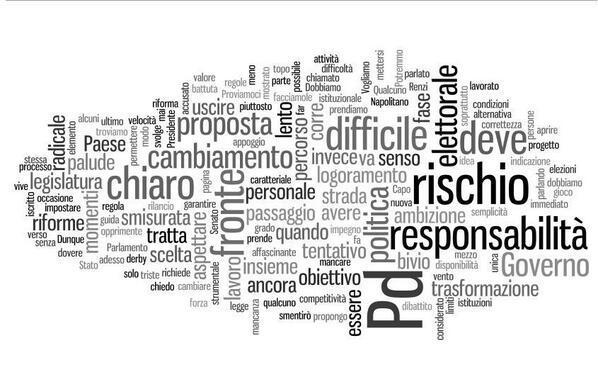 wordcloud-Renzi