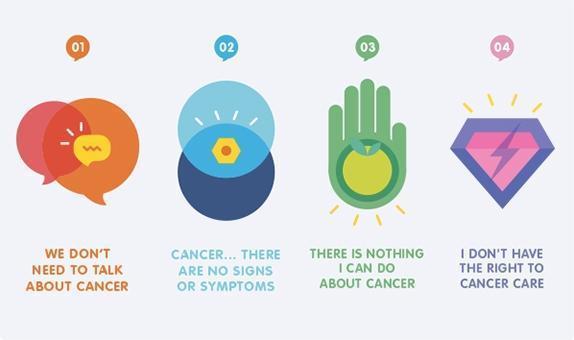 miti-cancro