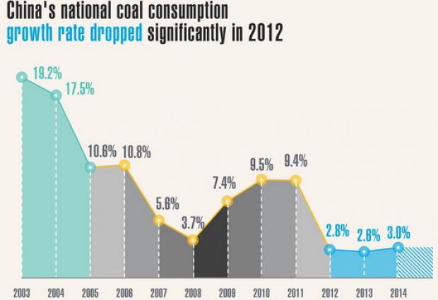 cina-emissioni-2012