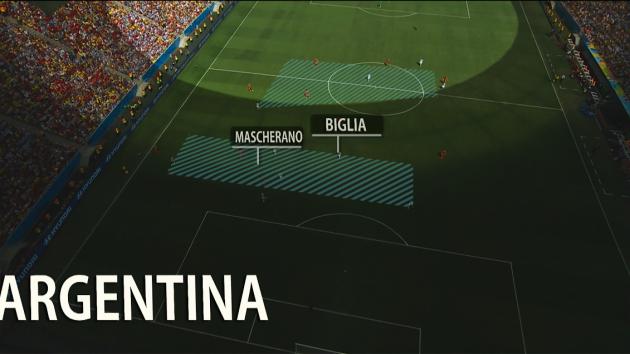 argentina-schema