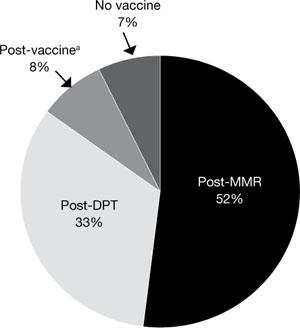 Vaccini-Gava1