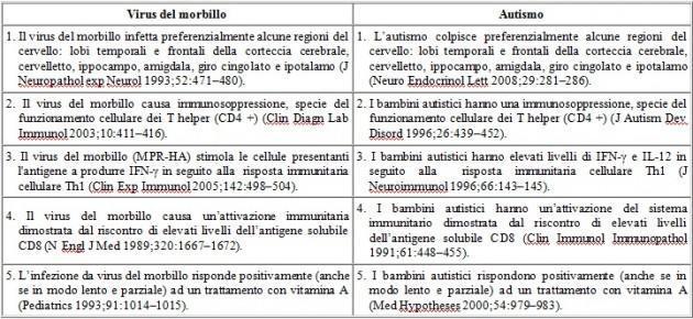 Vaccini-Gava2